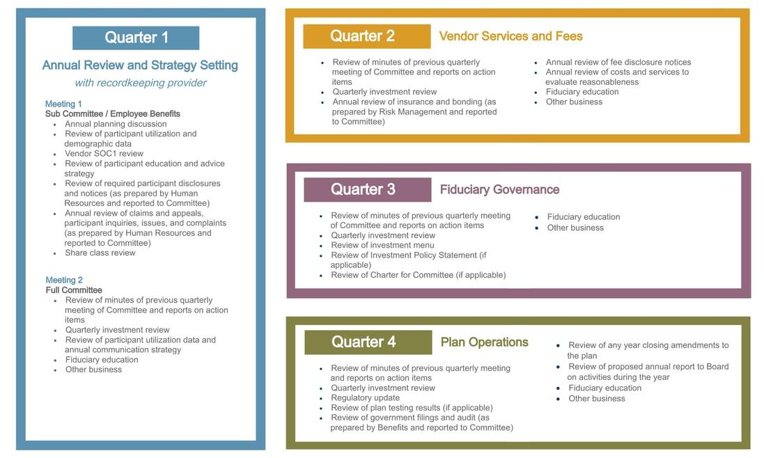 Revised-Annual-Fiduciary-Program (1)